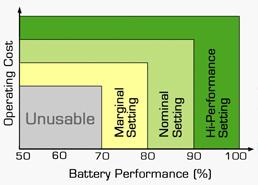 Target Capacity sets battery pass/fail