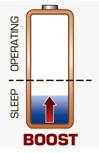 Boost Li-ion Batteries