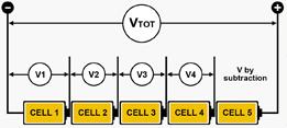 Monitoring Individual Cells