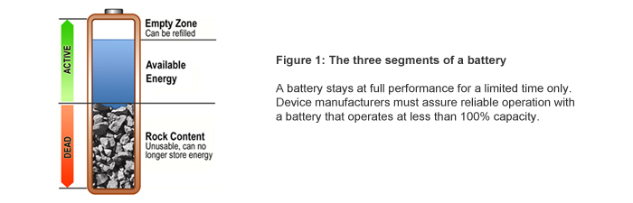 The three segments of a battery