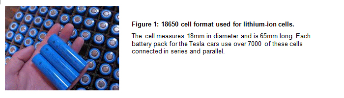 18650 cell format