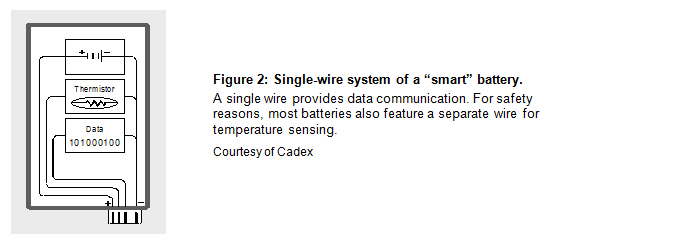 """Single-wire system of a """"smart"""" battery."""